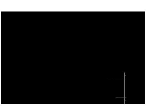 ALFA Dimension 2